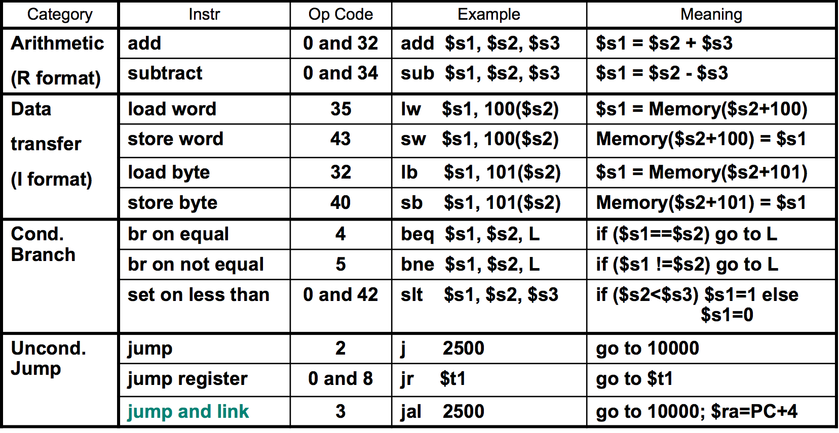 ASSEMBLY LANGUAGE TASM TUTORIAL PDF