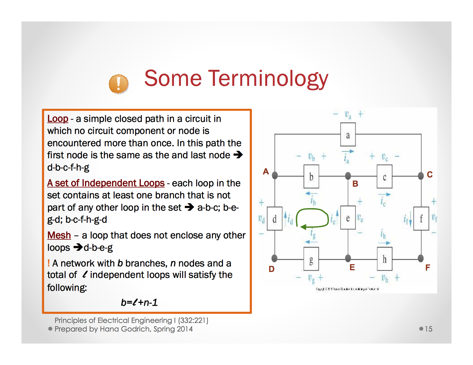 Circuit and definitions slide