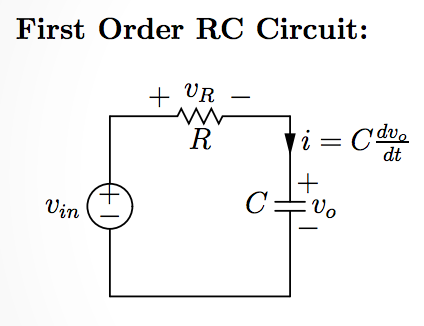 First Order RC Circuit