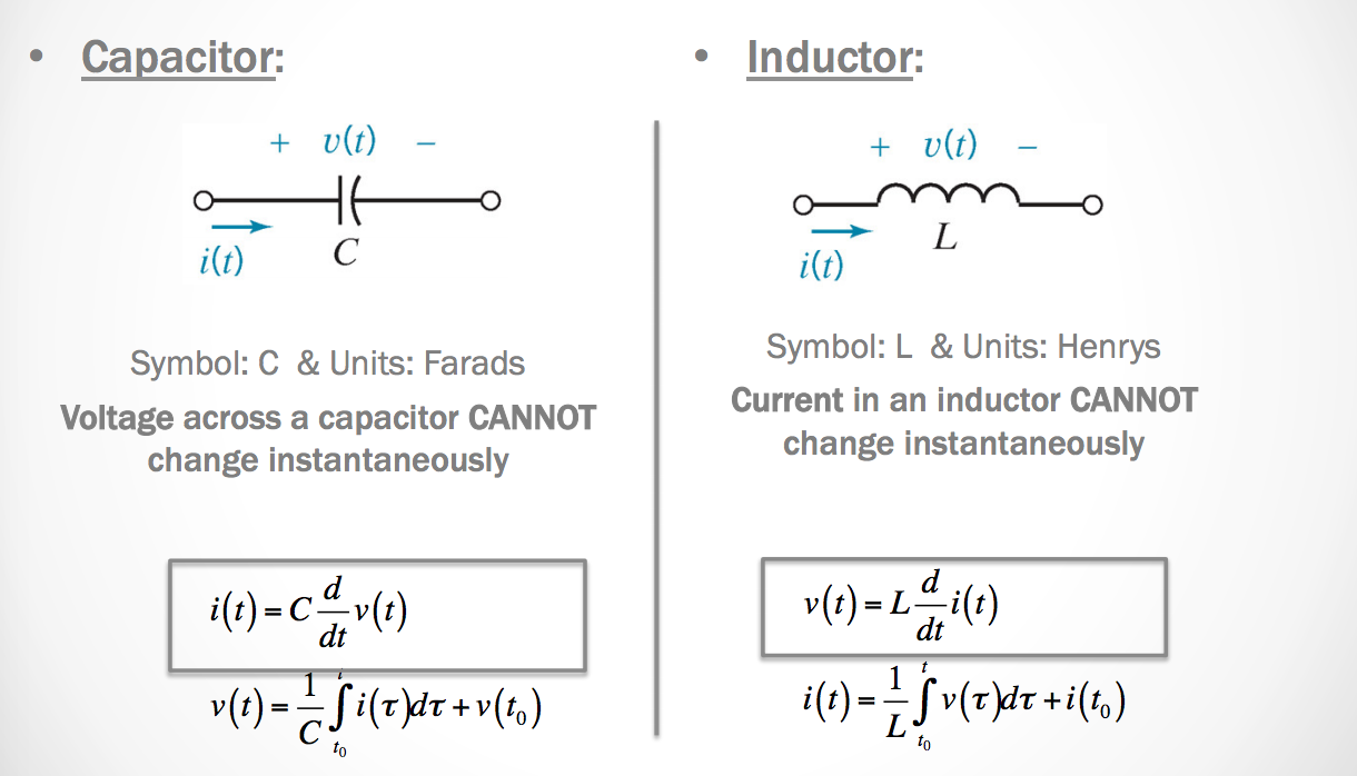 Inductor and Capacitors