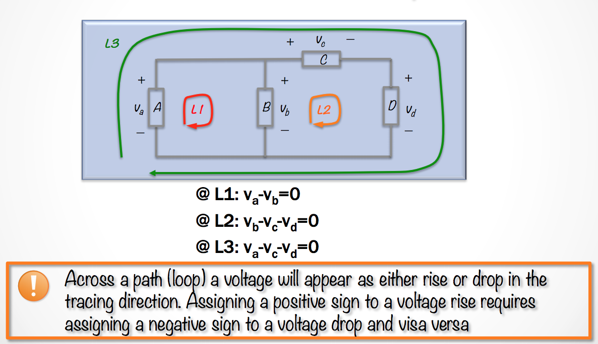 A Guide For Principles Of Ee I At Rutgers University Zac Blanco Let39s Analyze Simple Series Circuit Determining The Voltage Drops Heres One More Example Problem You Can Use To Test Your Calculation Skills
