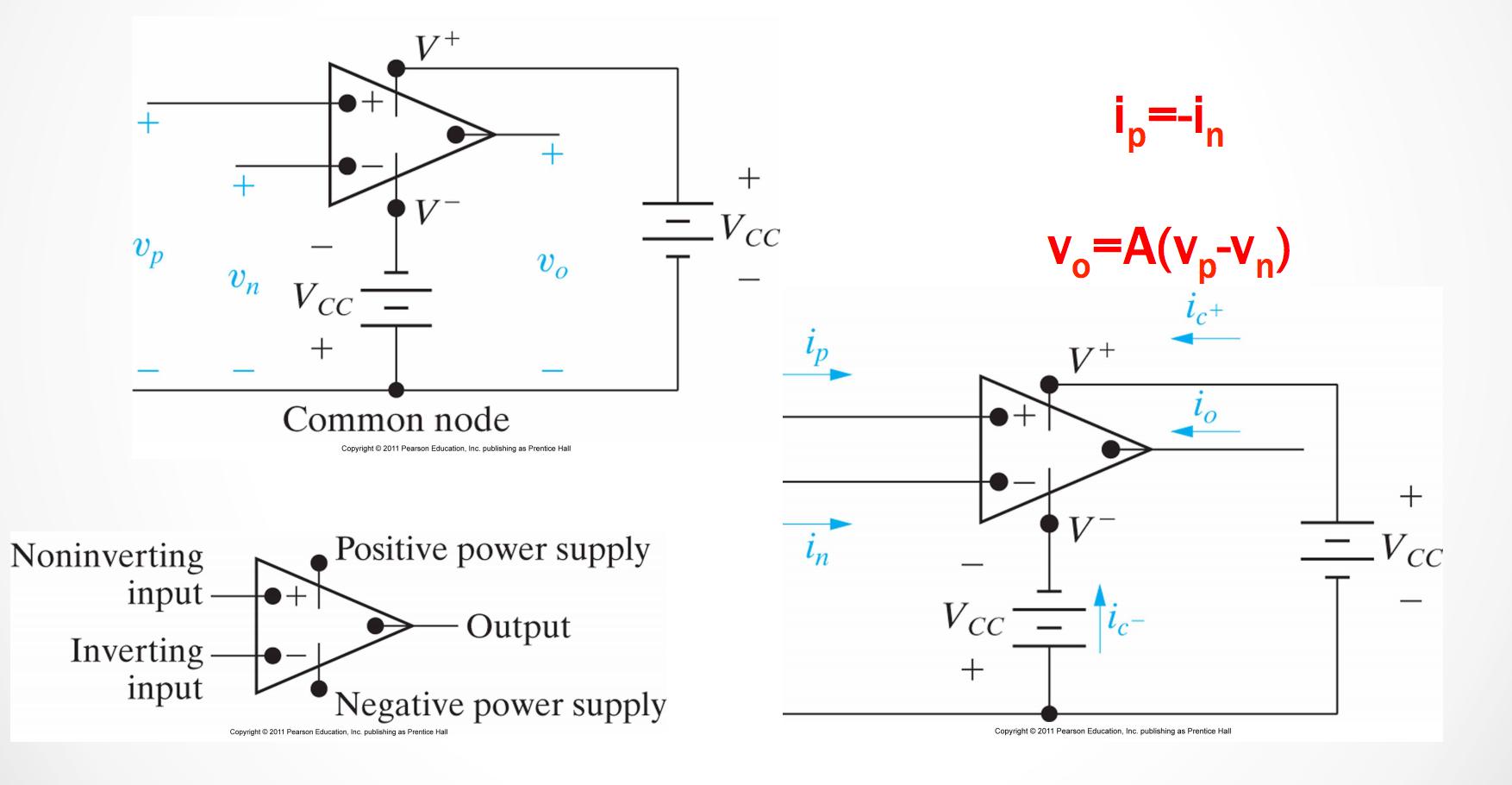 An operational amplifier