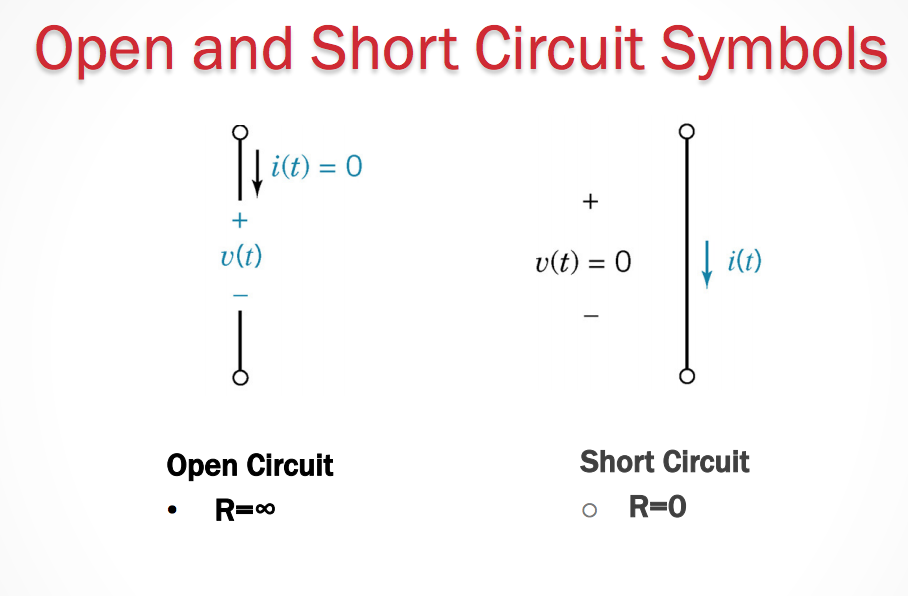 Short Circuit Schematic Symbol - Schematics Wiring Diagrams •